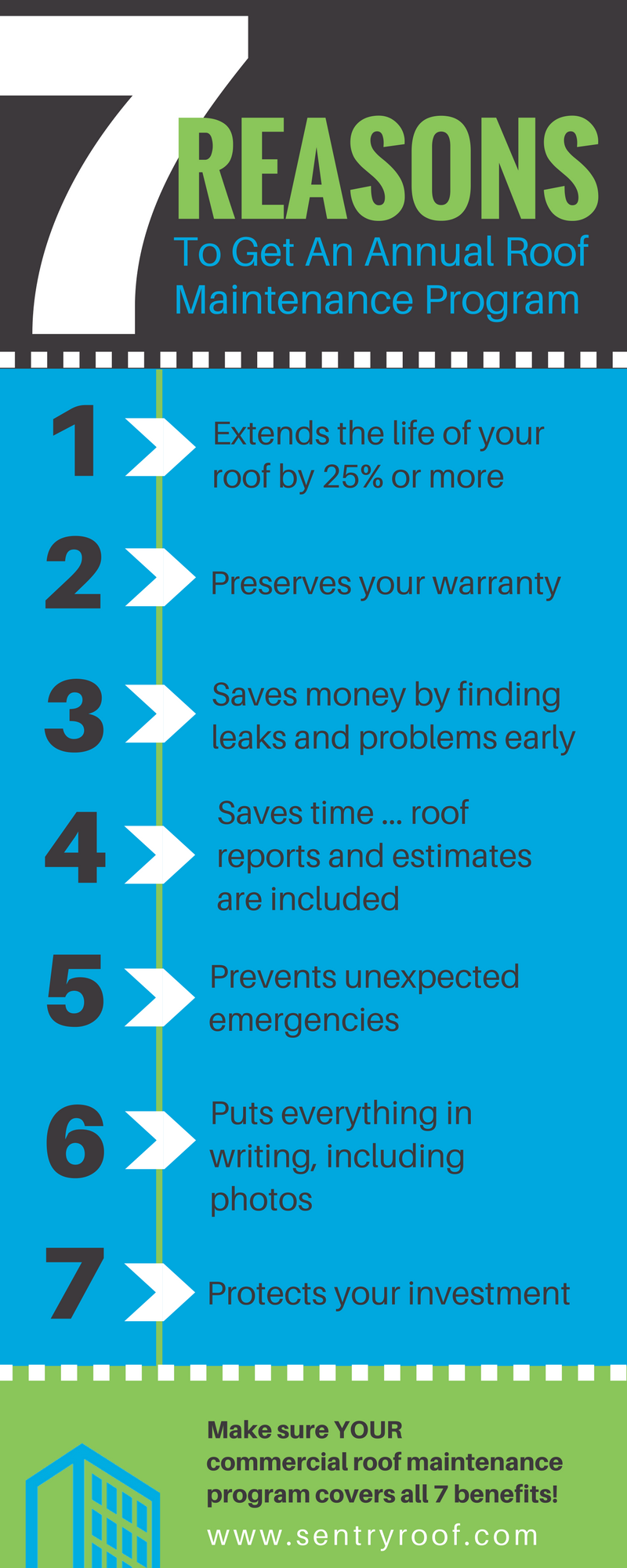 infographic: Roof Maintenance Reasons
