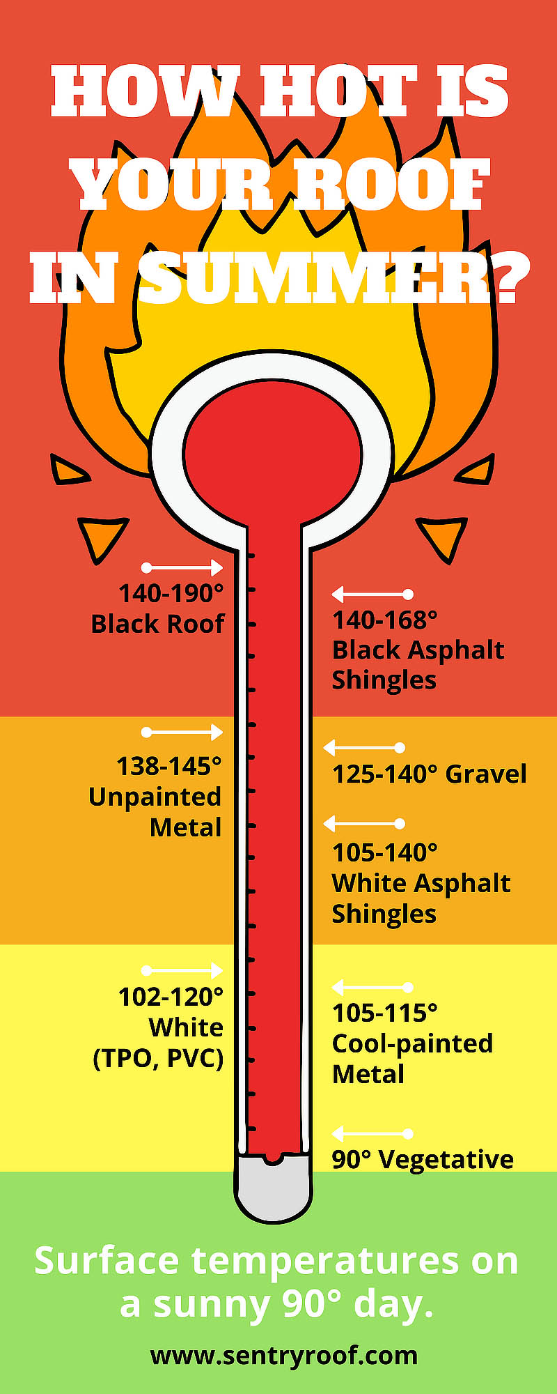 infographic roof surface temps2
